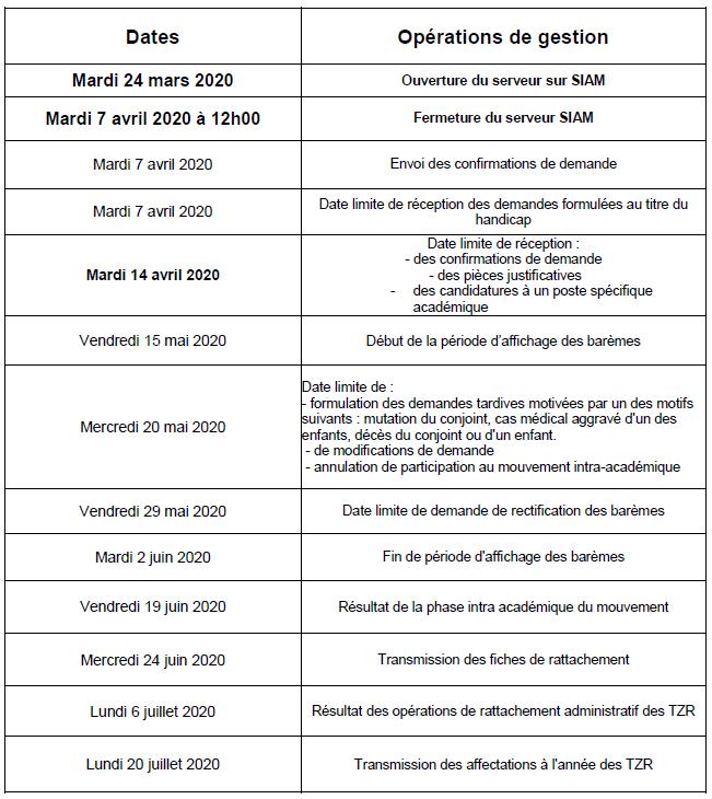 Calendrier Mouvement 2021 Votre mutation intra 2021 2d degré avec le SNALC Grenoble [MAJ 15