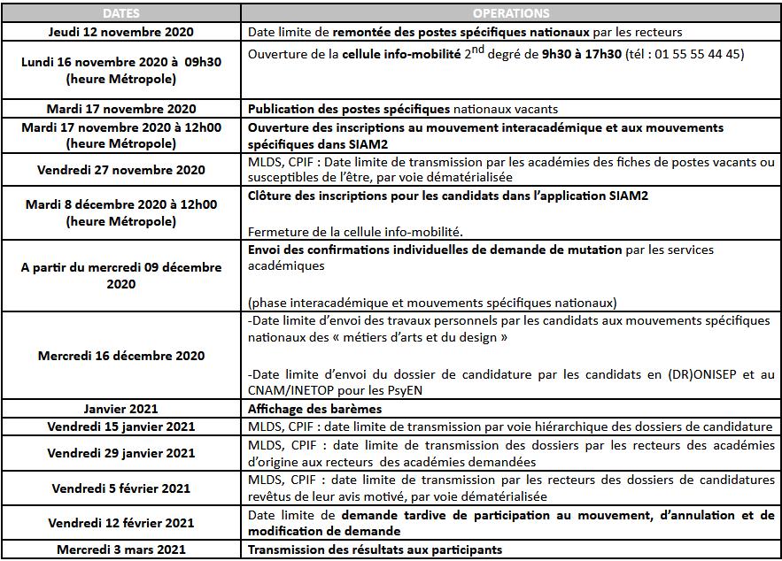 Calendrier Mutation Intra 2022 Mouvement inter académique (2d degré)   SNALC Grenoble