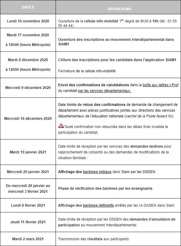 Mouvement inter départemental (1er degré) [MAJ 18/11/2020]   SNALC